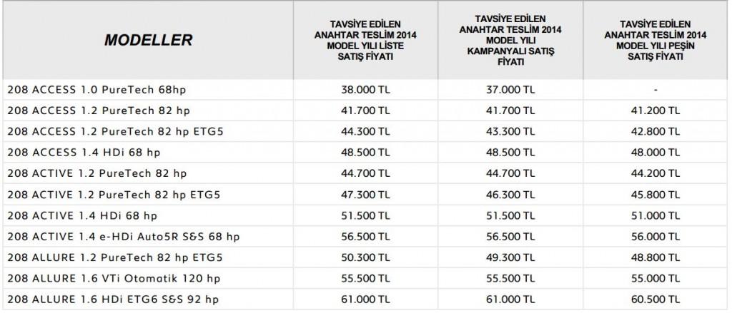 Peugeot 2014 Fiyat Listesi