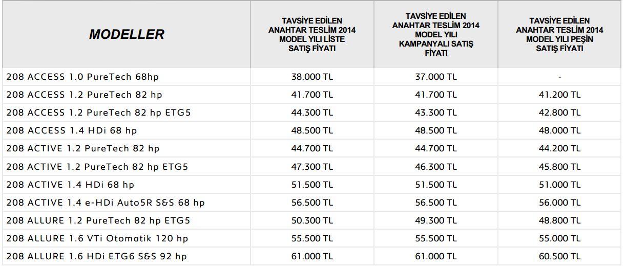 Peugeot 2014 Fiyat Listesi | Araba